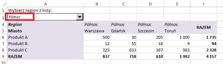 Tabela - północ