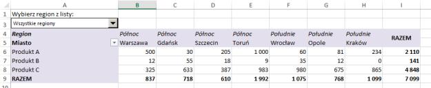Tabela ukrywanie kolumn