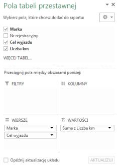 Trasy pola tabeli przestawnej